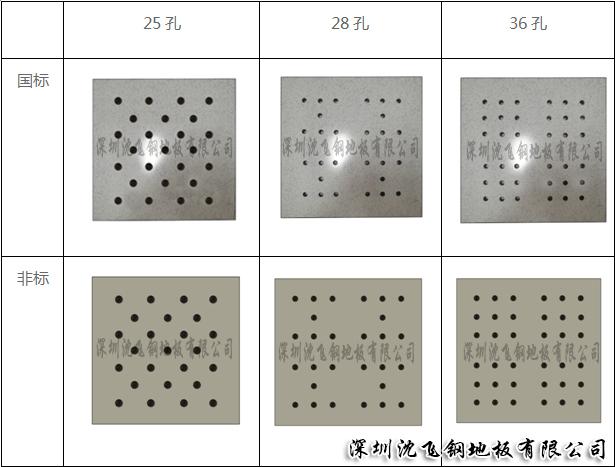陶瓷通风防静电地板