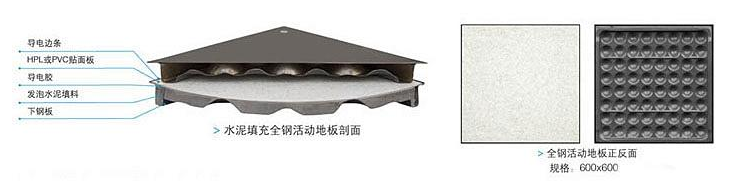 全钢防静电高架地板的开裂原因分析及保养