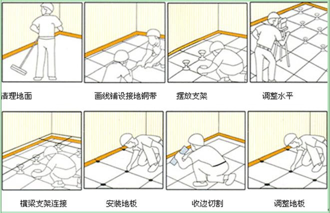 深圳防静电地板铺设